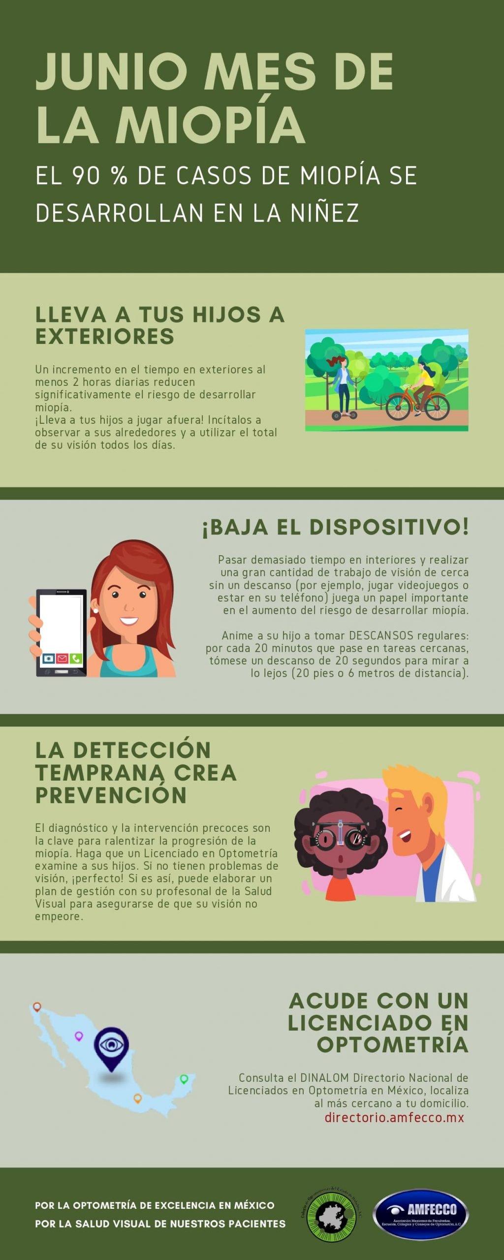 Miopía - Colegio de Optometristas de Hidalgo